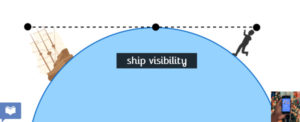 ship visibility proof that the earth is spherical