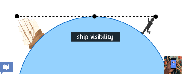 ship visibility - cameroongcerevision.com